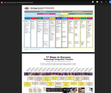 Tech Curriculum and 1 to 1 Planning Guide v5.19.pdf