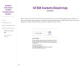 STEM Careers Roadmap