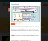 Concord Consortium: Chemical Bonds