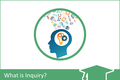 INFOhio Learning Pathways Class: What is Inquiry?